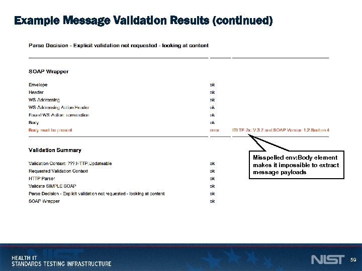 Example Message Validation Results (continued) Misspelled env: Body element makes it impossible to extract
