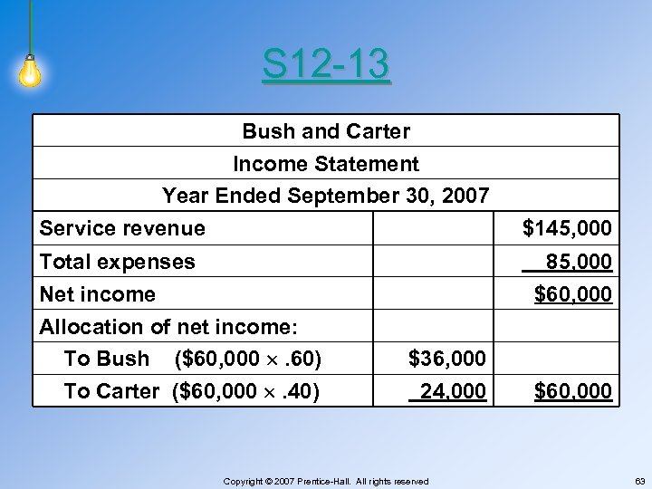 S 12 -13 Bush and Carter Income Statement Year Ended September 30, 2007 Service