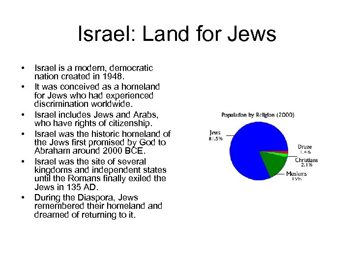 Israel: Land for Jews • • • Israel is a modern, democratic nation created