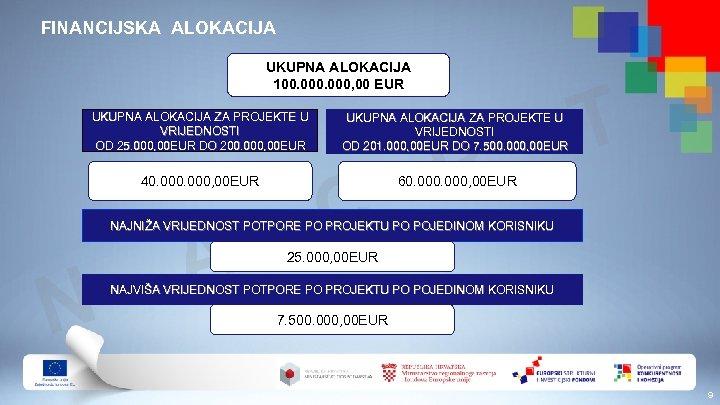 FINANCIJSKA ALOKACIJA UKUPNA ALOKACIJA 100. 000, 00 EUR T R UKUPNA ALOKACIJA ZA PROJEKTE