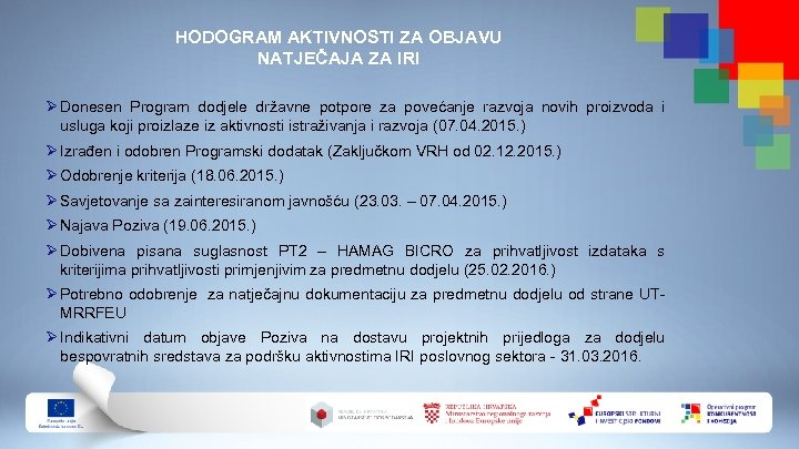 HODOGRAM AKTIVNOSTI ZA OBJAVU NATJEČAJA ZA IRI Ø Donesen Program dodjele državne potpore za