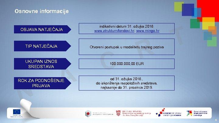 Osnovne informacije OBJAVA NATJEČAJA indikativni datum 31. ožujka 2016. www. strukturnifondovi. hr; www. mingo.