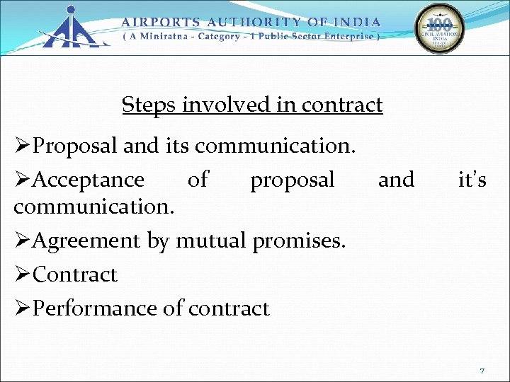 Steps involved in contract ØProposal and its communication. ØAcceptance of proposal and communication. ØAgreement