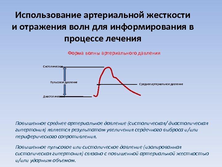 Использование артериальной жесткости и отражения волн для информирования в процессе лечения Форма волны артериального