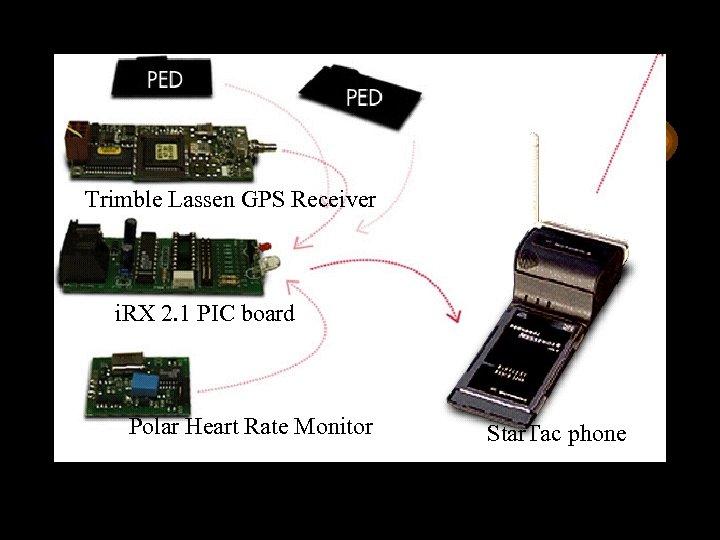 Trimble Lassen GPS Receiver i. RX 2. 1 PIC board Polar Heart Rate Monitor