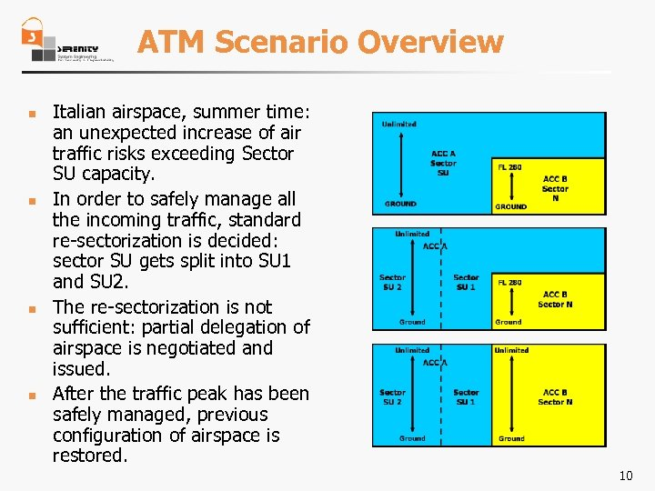 ATM Scenario Overview n n Italian airspace, summer time: an unexpected increase of air