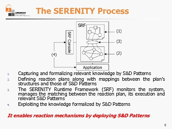 The SERENITY Process 1. 2. 3. 4. Capturing and formalizing relevant knowledge by S&D