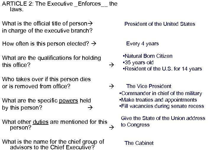 ARTICLE 2: The Executive _Enforces__ the laws. What is the official title of person