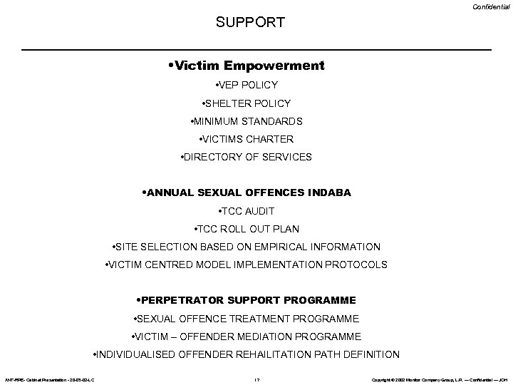 Confidential SUPPORT • Victim Empowerment • VEP POLICY • SHELTER POLICY • MINIMUM STANDARDS
