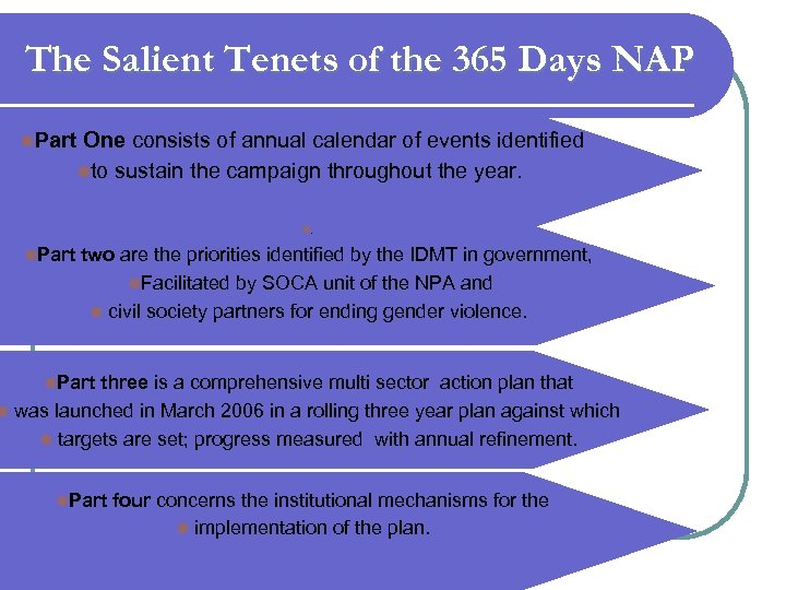 The Salient Tenets of the 365 Days NAP l. Part One consists of annual