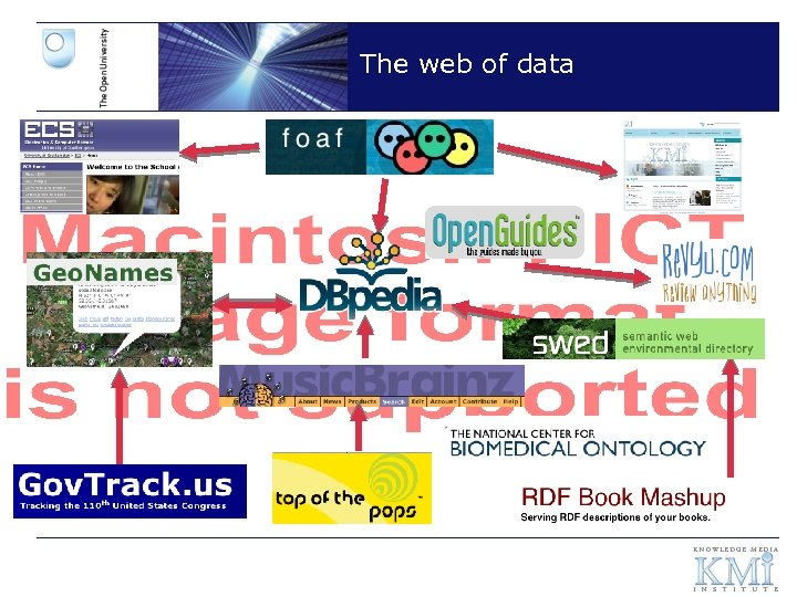 The web of data