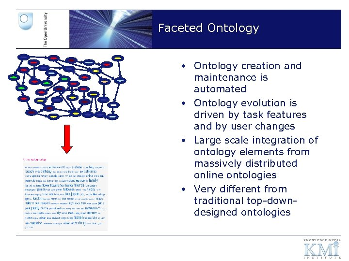 Faceted Ontology • Ontology creation and maintenance is automated • Ontology evolution is driven