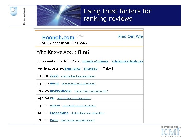 Using trust factors for ranking reviews
