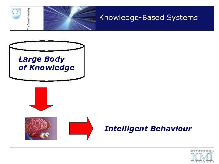 Knowledge-Based Systems Large Body of Knowledge Intelligent Behaviour