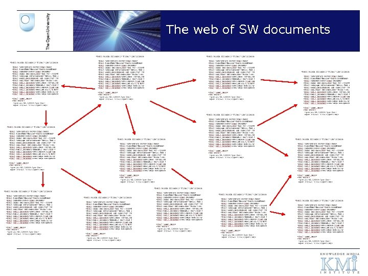 The web of SW documents