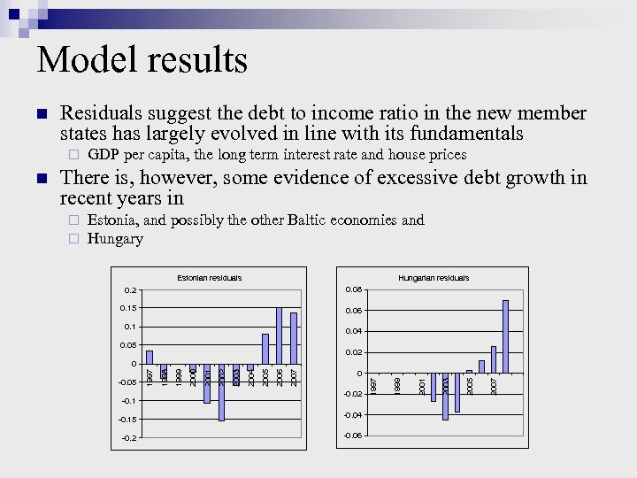 Model results Residuals suggest the debt to income ratio in the new member states