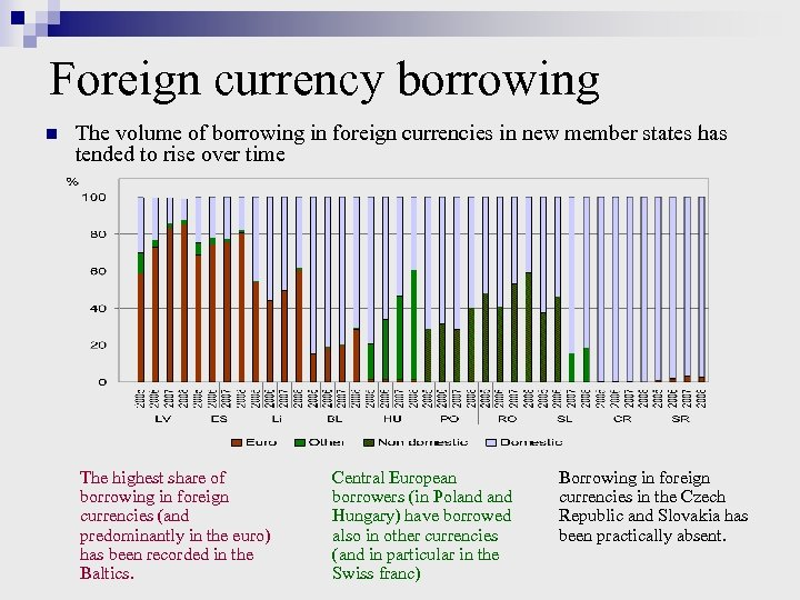 Foreign currency borrowing n The volume of borrowing in foreign currencies in new member