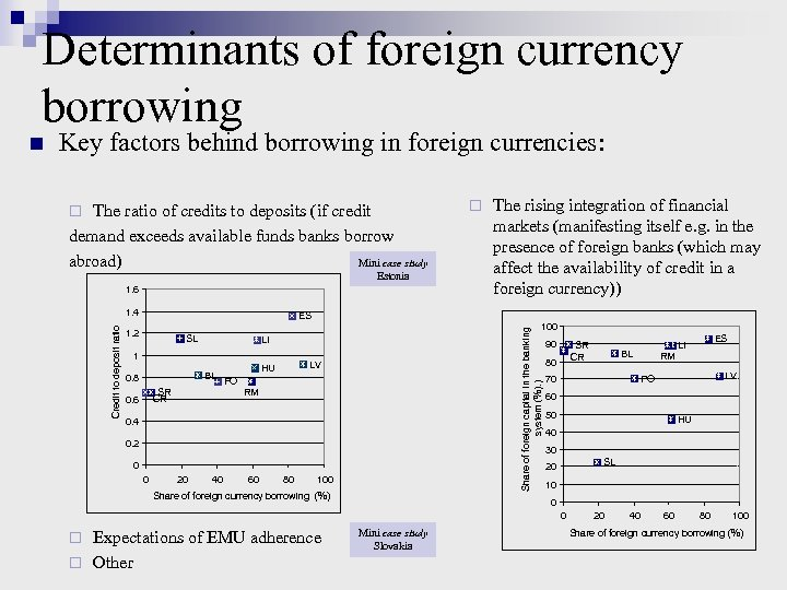 Determinants of foreign currency borrowing Key factors behind borrowing in foreign currencies: The ratio