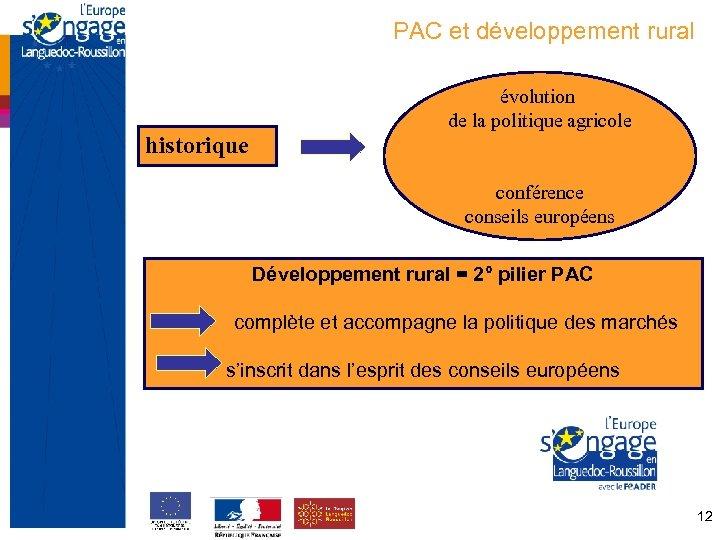 PAC et développement rural historique évolution de la politique agricole conférence conseils européens Développement