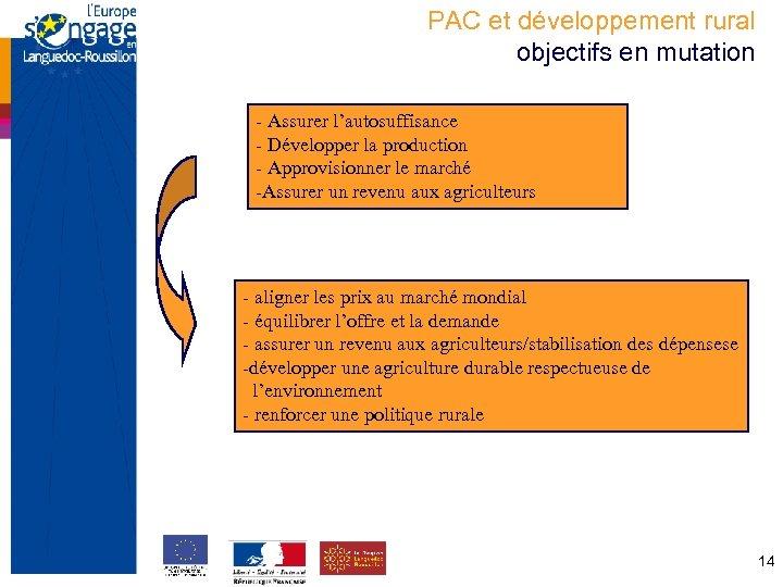 PAC et développement rural objectifs en mutation - Assurer l'autosuffisance - Développer la production