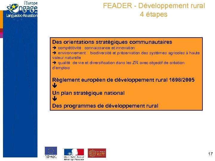 FEADER - Développement rural 4 étapes Des orientations stratégiques communautaires compétitivité : connaissance et
