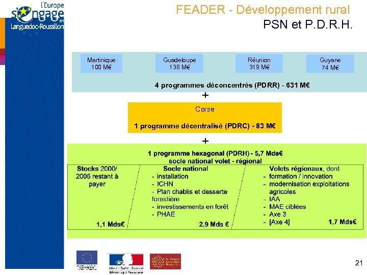 FEADER - Développement rural Structure de la programmation française PSN et P. D. R.