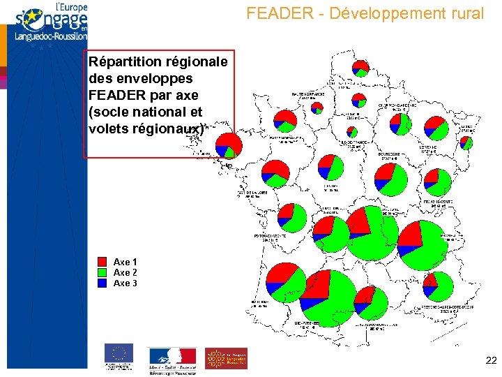 FEADER - Développement rural Répartition régionale des enveloppes FEADER par axe (socle national et