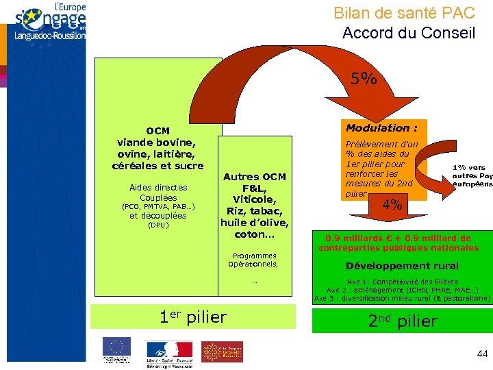 Bilan de santé PAC Accord du Conseil 5% OCM viande bovine, laitière, céréales et