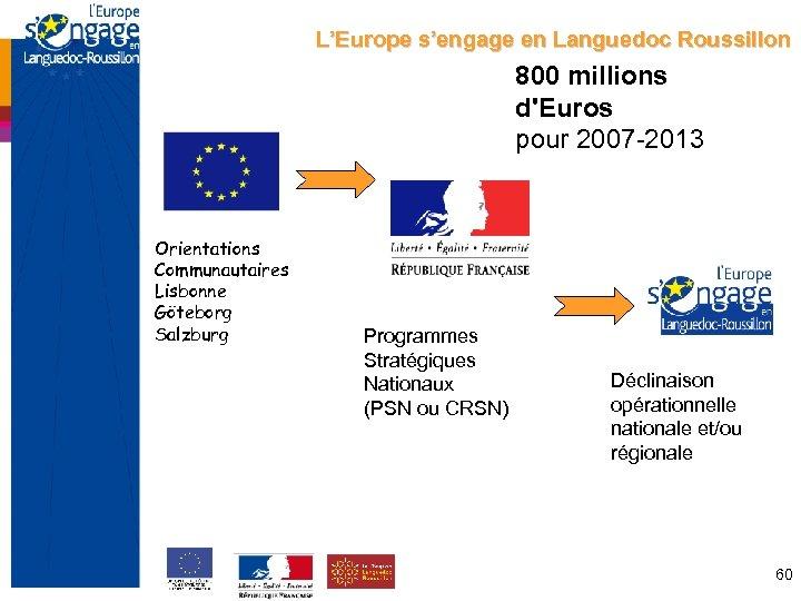 L'Europe s'engage en Languedoc Roussillon 800 millions d'Euros pour 2007 -2013 Orientations Communautaires Lisbonne