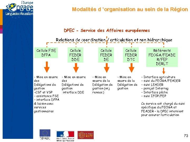 Modalités d 'organisation au sein de la Région DPEC - Service des Affaires européennes