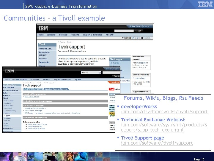 SWG Global e-business Transformation Communities – a Tivoli example Forums, Wikis, Blogs, Rss Feeds
