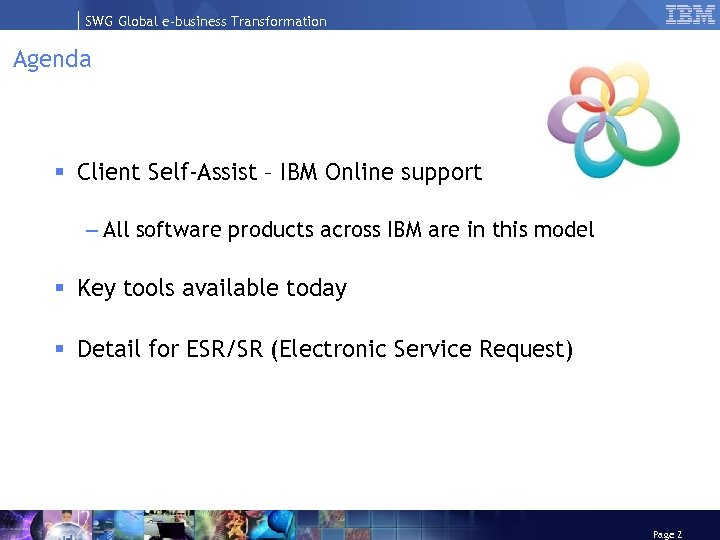 SWG Global e-business Transformation Agenda § Client Self-Assist – IBM Online support – All