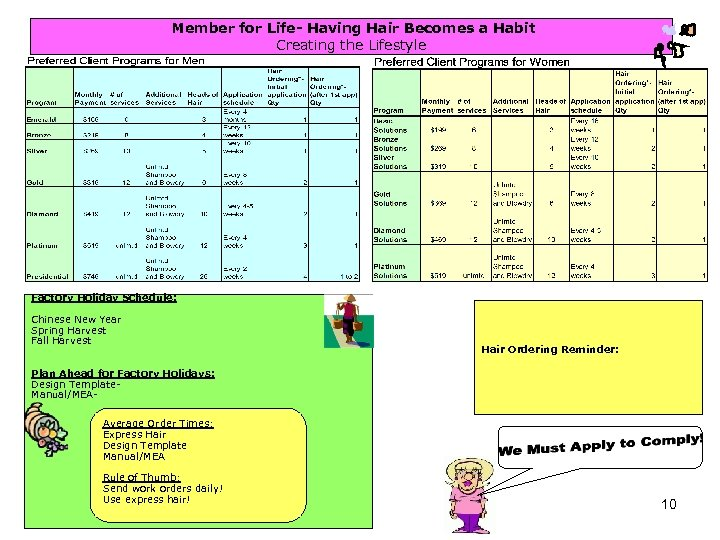 Member for Life- Having Hair Becomes a Habit Creating the Lifestyle Factory Holiday Schedule: