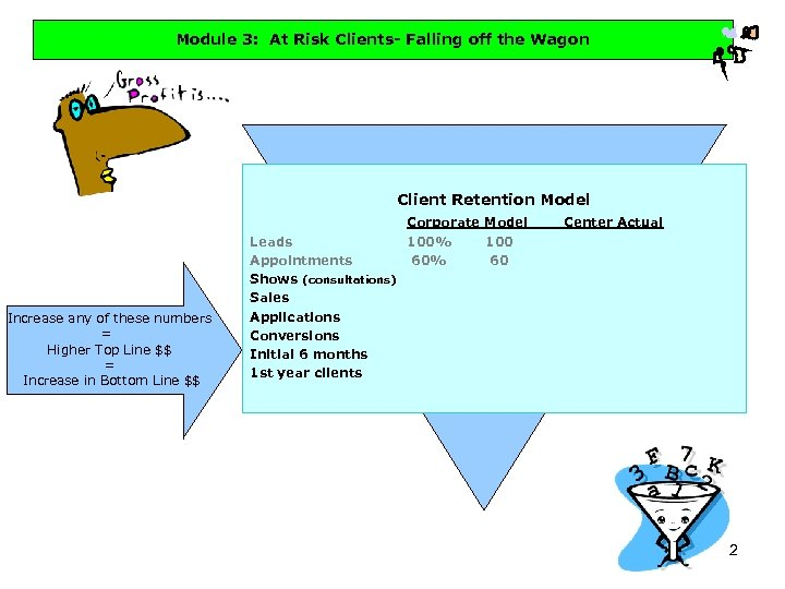 Module 3: At Risk Clients- Falling off the Wagon Client Retention Model Increase any