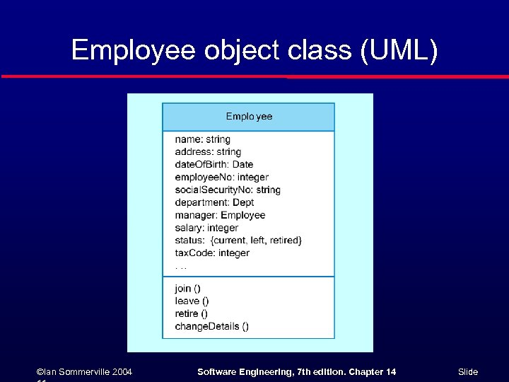 Employee object class (UML) ©Ian Sommerville 2004 Software Engineering, 7 th edition. Chapter 14