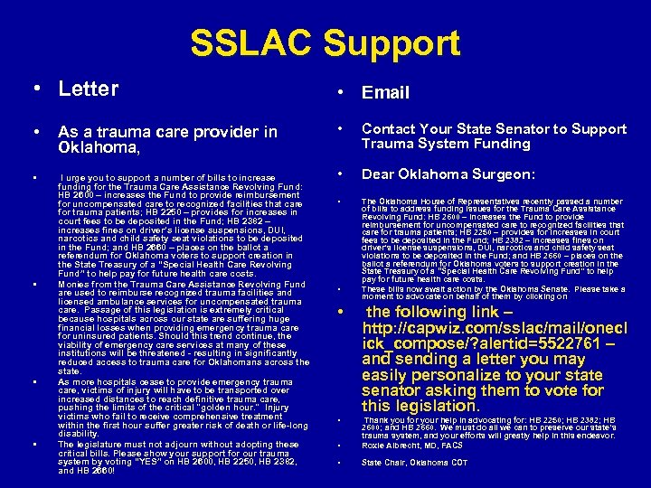 SSLAC Support • Letter • Email • As a trauma care provider in Oklahoma,