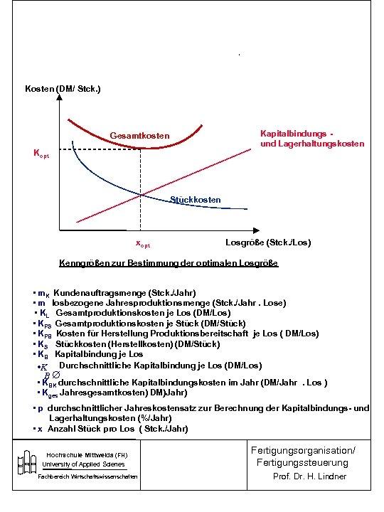 , Kosten (DM/ Stck. ) Kapitalbindungs und Lagerhaltungskosten Gesamtkosten Kopt Stückkosten xopt Losgröße (Stck.