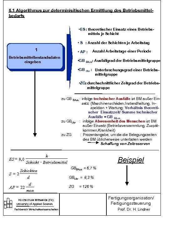 6. 1 Algorithmus zur determinisitischen Ermittlung des Betriebsmittelbedarfs • ES : theoretischer Einsatz eines
