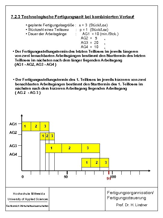 7. 2. 3 Technologische Fertigungszeit bei kombinierten Verlauf • geplante Fertigungslosgröße : x =