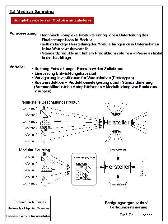 8. 5 Modular Sourcing Komplettvergabe von Modulen an Zulieferer Voraussetzung: • technisch komplexe Produkte