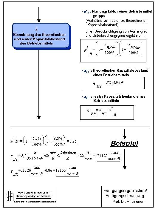 • p*B : Planungsfaktor einer Betriebsmittelgruppe (Verhältnis von realen zu theoretischen Kapazitätsbestand) 2.