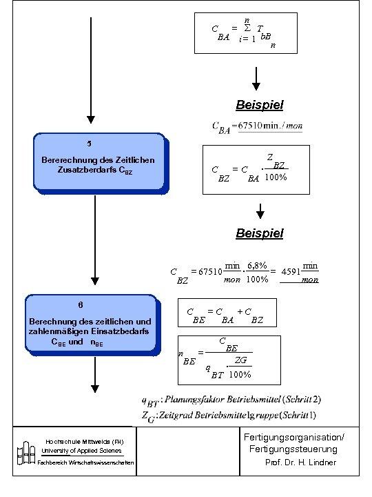 C n = å T BA i = 1 b. B n Beispiel 5