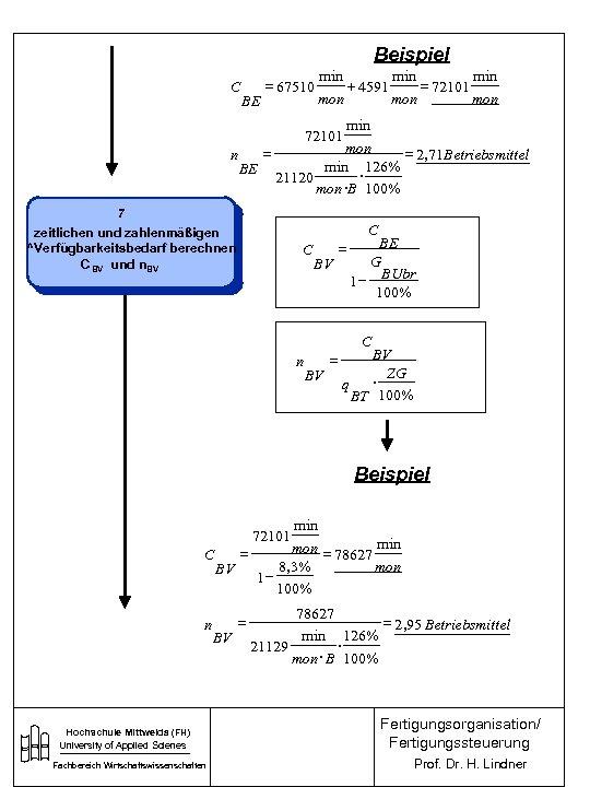 Beispiel C BE = 67510 min min + 4591 = 72101 mon mon min