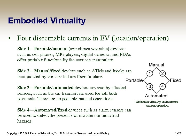 Embodied Virtuality • Four discernable currents in EV (location/operation) Side 1—Portable/manual (sometimes wearable) devices