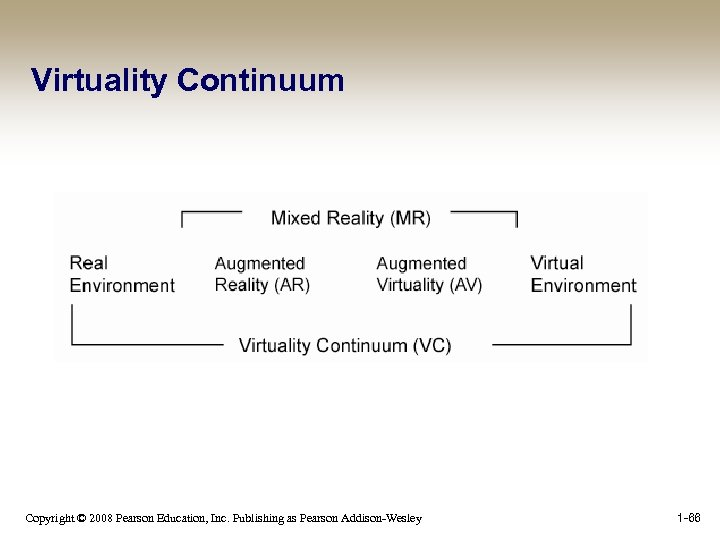 Virtuality Continuum Copyright © 2008 Pearson Education, Inc. Publishing as Pearson Addison-Wesley 1 -66