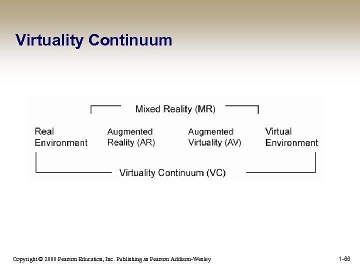 Virtuality Continuum Copyright © 2008 Pearson Education, Inc. Publishing as Pearson Addison-Wesley 1 -66