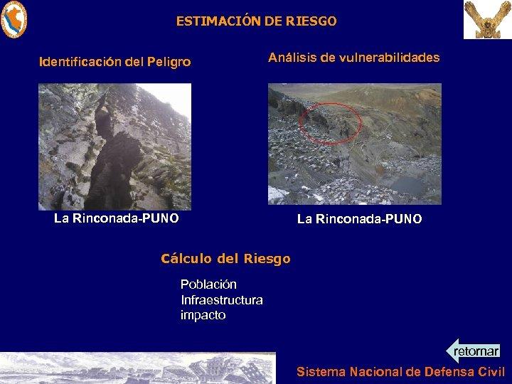 ESTIMACIÓN DE RIESGO Identificación del Peligro Análisis de vulnerabilidades La Rinconada-PUNO Cálculo del Riesgo