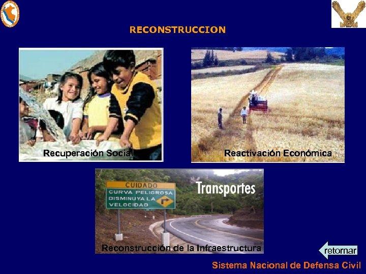 RECONSTRUCCION Recuperación Social Reactivación Económica Reconstrucción de la Infraestructura retornar Sistema Nacional de Defensa