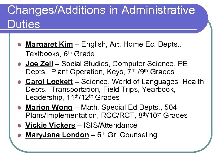 Changes/Additions in Administrative Duties Margaret Kim – English, Art, Home Ec. Depts. , Textbooks,