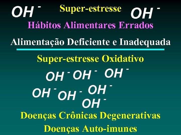 OH - Super-estresse OH - Hábitos Alimentares Errados Alimentação Deficiente e Inadequada Super-estresse Oxidativo